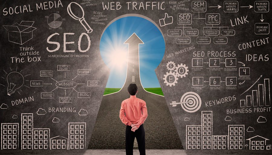 Vital Internet Marketing For Online Businesses